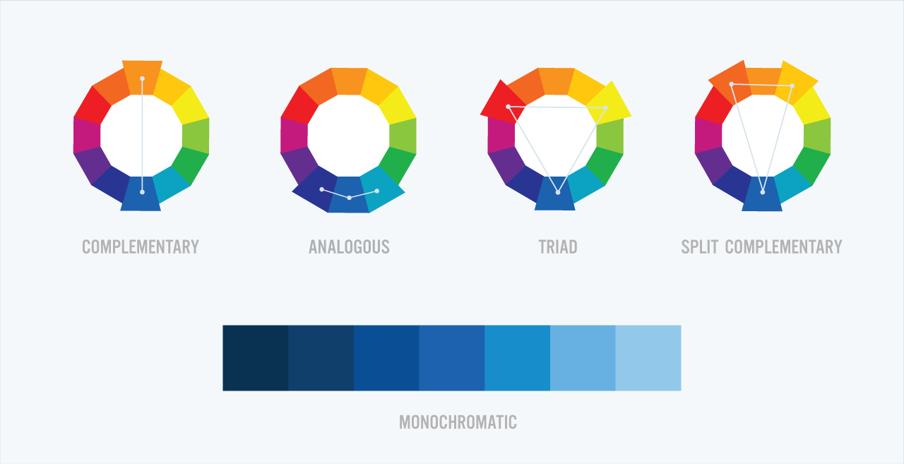 How to Use Color to Create a Brand - Springboard Public Relations
