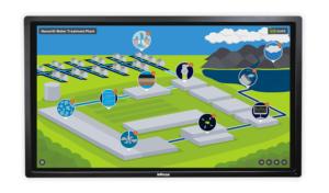 Springboard wins silver Jasper Award for Suez digital media internal application
