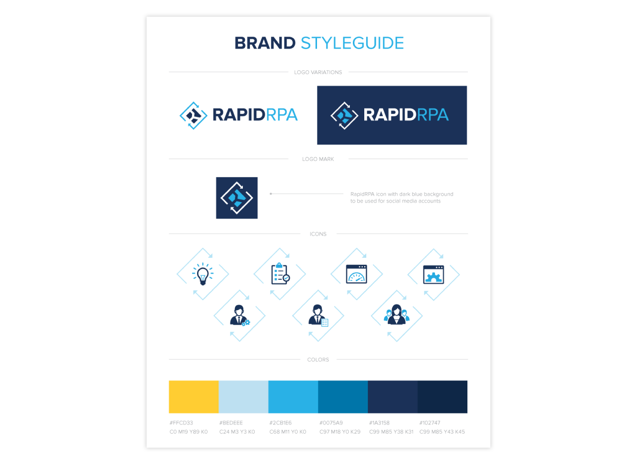 Rapid RPA - Springboard