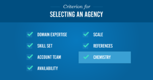 Select an agency that is best fit for your business by following these tips.
